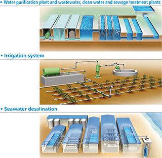 Fuji Electric Aqua Schema